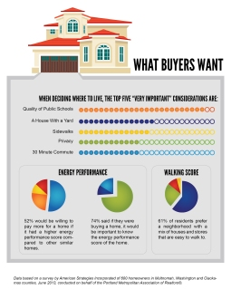 Tool for Realtor® members to give clients.